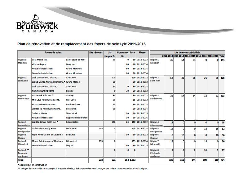 Plan-gouvernemental-2011-2016